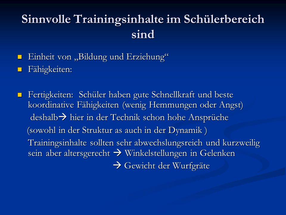 MontagDienstagMittwochDonnerstagFreitagSamstagSonntag Schule Schulsport .
