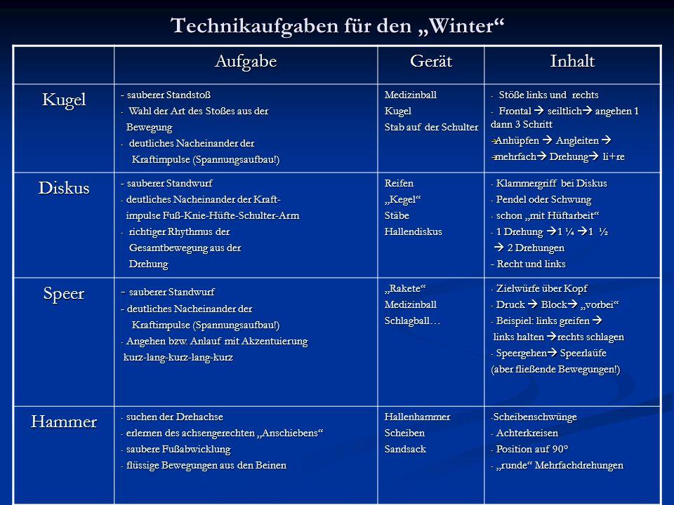 Technikaufgaben für den Winter AufgabeGerätInhalt Kugel - sauberer Standstoß - Wahl der Art des Stoßes aus der Bewegung Bewegung - deutliches Nacheina