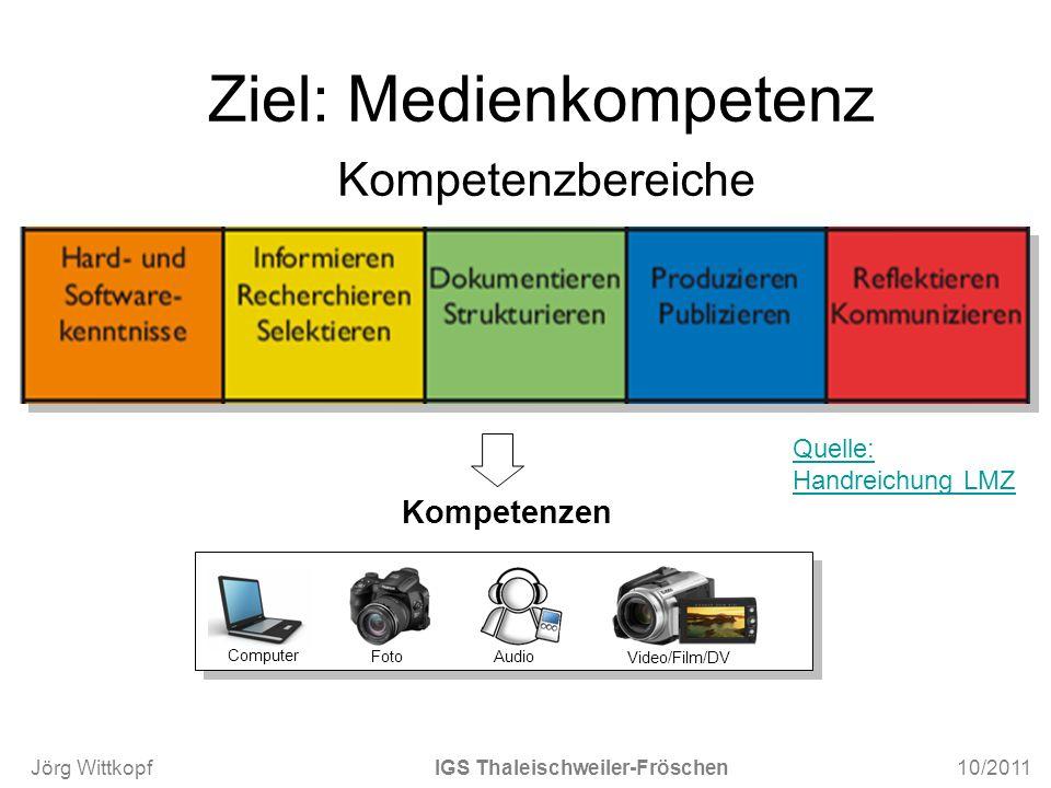 Kompetenzbereiche Ziel: Medienkompetenz Kompetenzen Computer FotoAudio Video/Film/DV Quelle: Handreichung LMZ Jörg Wittkopf IGS Thaleischweiler-Frösch
