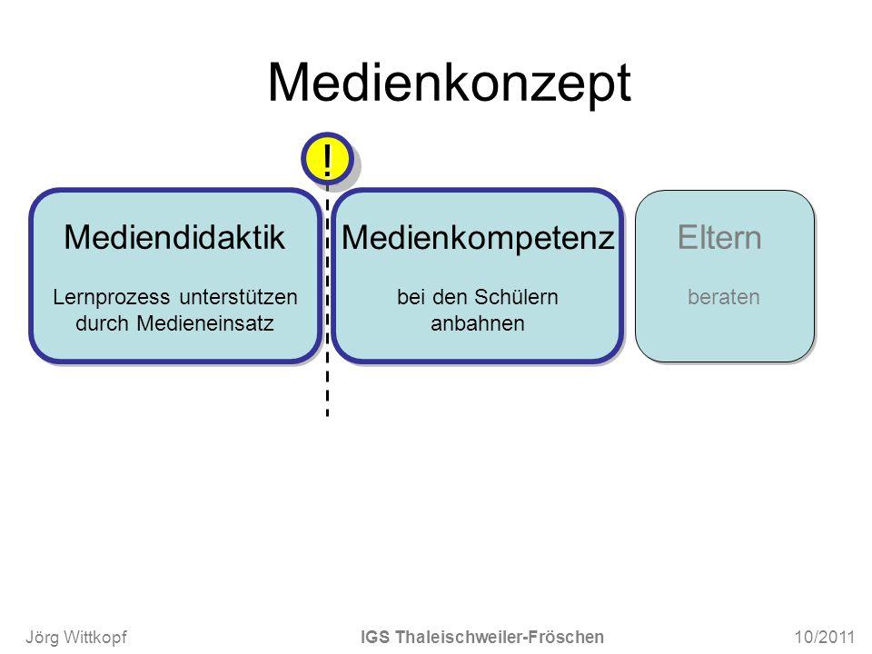 Medienkonzept Mediendidaktik Lernprozess unterstützen durch Medieneinsatz Mediendidaktik Lernprozess unterstützen durch Medieneinsatz Medienkompetenz