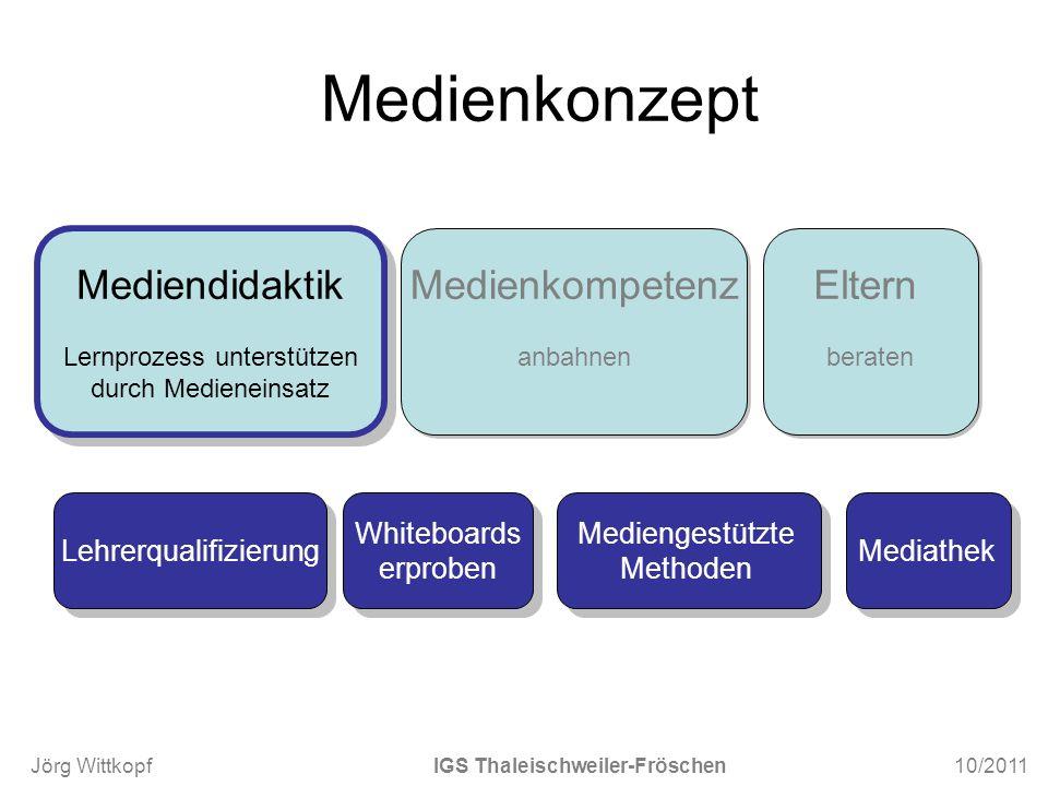 Medienkonzept Lehrerqualifizierung Mediendidaktik Lernprozess unterstützen durch Medieneinsatz Mediendidaktik Lernprozess unterstützen durch Medienein