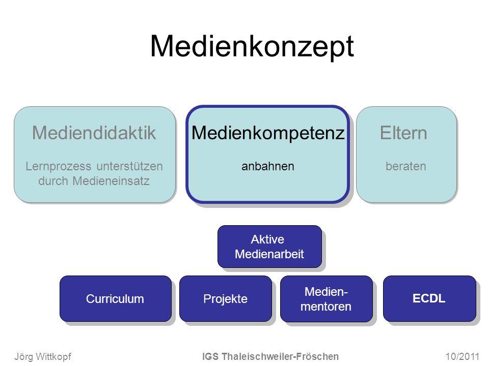 Medienkonzept Curriculum Mediendidaktik Lernprozess unterstützen durch Medieneinsatz Mediendidaktik Lernprozess unterstützen durch Medieneinsatz Medie