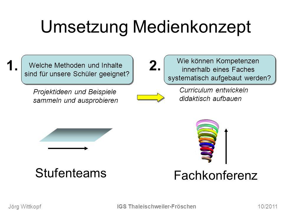 Umsetzung Medienkonzept Stufenteams Welche Methoden und Inhalte sind für unsere Schüler geeignet? Welche Methoden und Inhalte sind für unsere Schüler