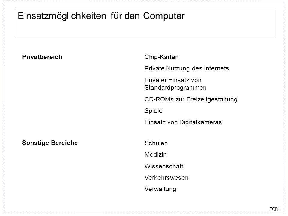 ECDL Einsatzmöglichkeiten für den Computer PrivatbereichChip-Karten Private Nutzung des Internets Privater Einsatz von Standardprogrammen CD-ROMs zur