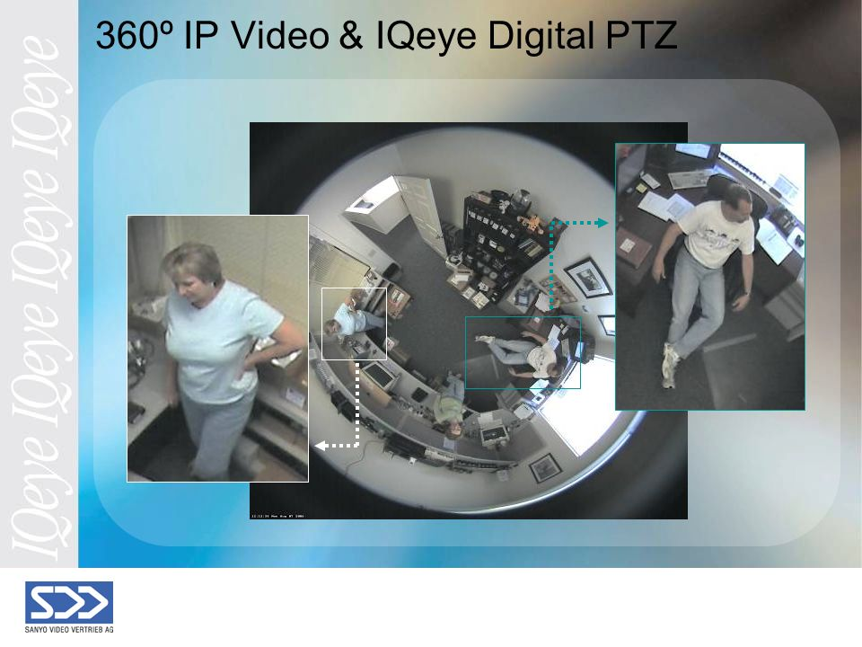 360º IP Video & IQeye Digital PTZ