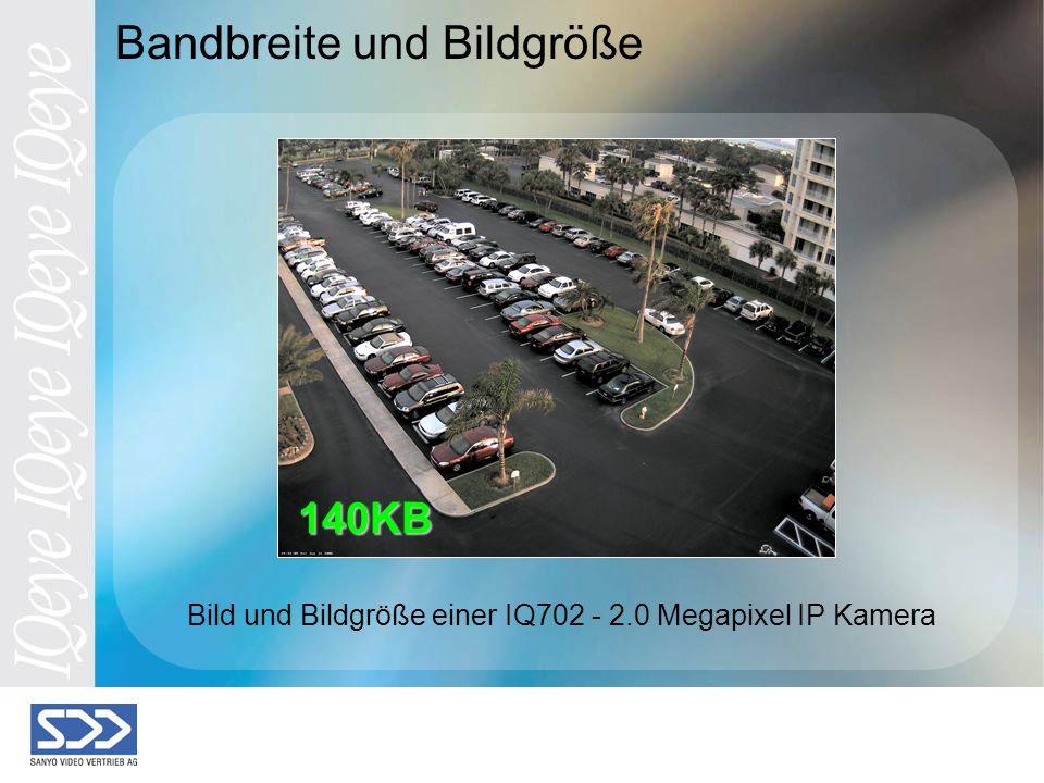 Bandbreite und Bildgröße Bild und Bildgröße einer IQ702 - 2.0 Megapixel IP Kamera 140KB