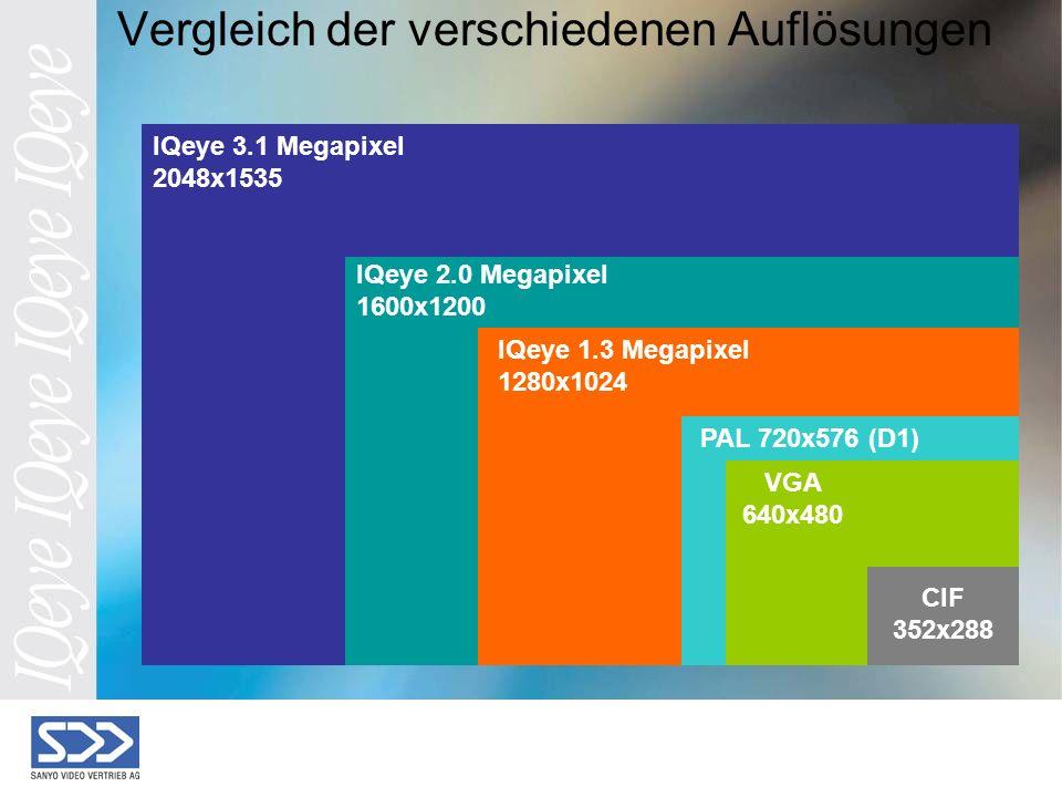 Vergleich der verschiedenen Auflösungen IQeye 3.1 Megapixel 2048x1535 IQeye 2.0 Megapixel 1600x1200 IQeye 1.3 Megapixel 1280x1024 PAL 720x576 (D1) VGA 640x480 CIF 352x288