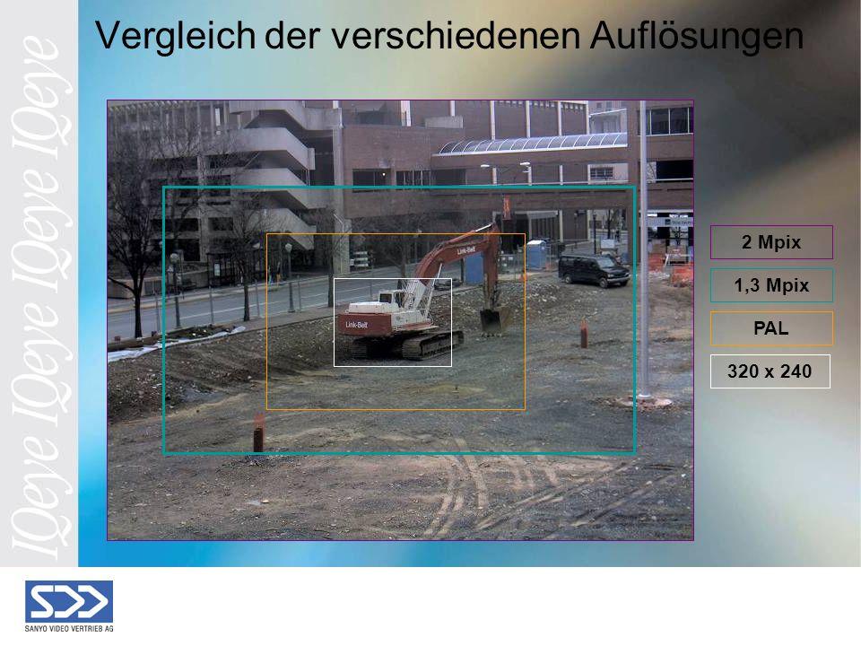 360º IP Video & IQeye Digital PTZ
