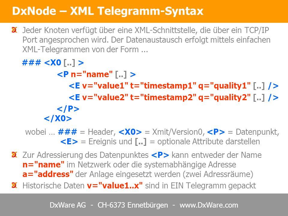 DxWare AG - CH-6373 Ennetbürgen - www.DxWare.com Jeder Knoten verfügt über eine XML-Schnittstelle, die über ein TCP/IP Port angesprochen wird. Der Dat