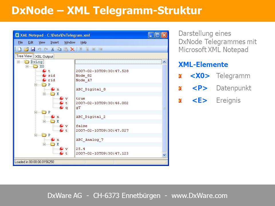 DxWare AG - CH-6373 Ennetbürgen - www.DxWare.com DxNode – XML Telegramm-Struktur Telegramm Datenpunkt Ereignis Darstellung eines DxNode Telegrammes mi