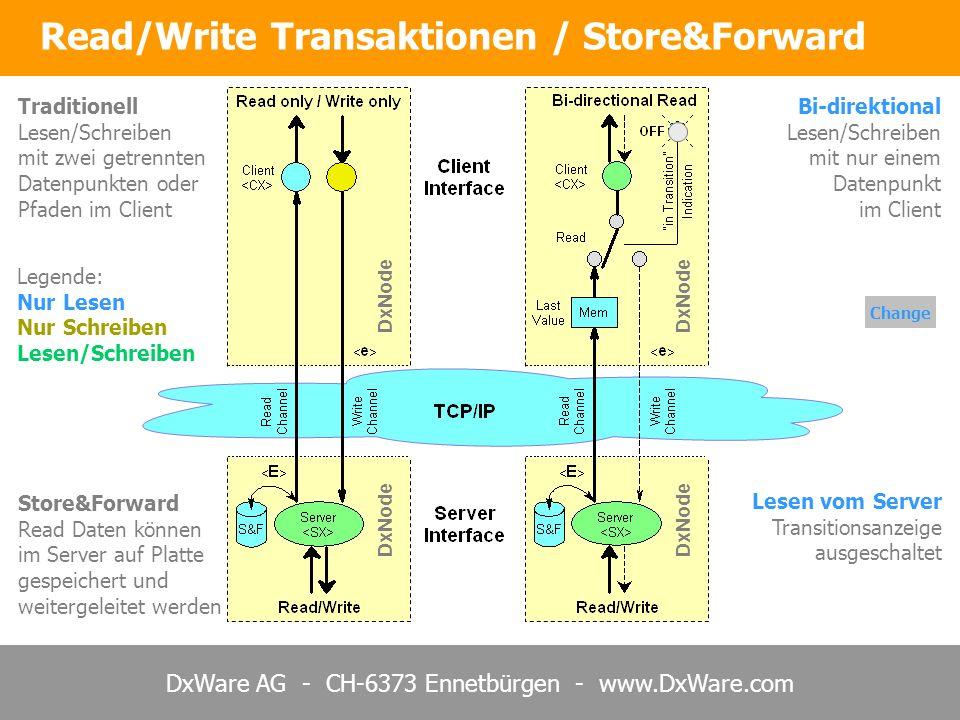 DxWare AG - CH-6373 Ennetbürgen - www.DxWare.com Change Read/Write Transaktionen / Store&Forward Lesen vom Server Transitionsanzeige ausgeschaltet Sto