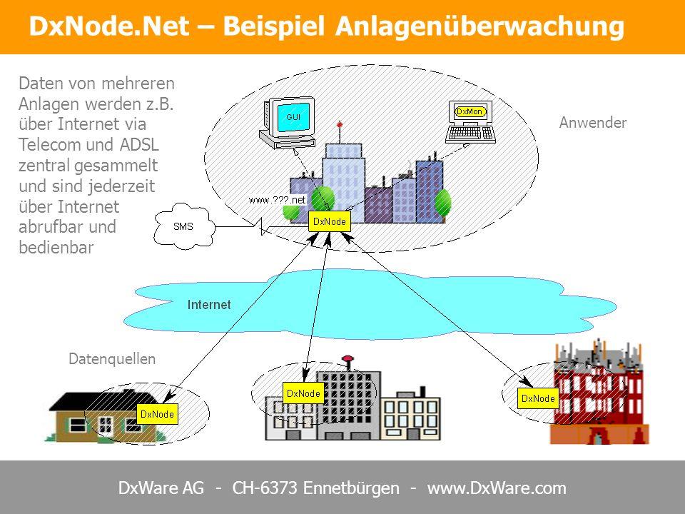 DxWare AG - CH-6373 Ennetbürgen - www.DxWare.com Datenquellen Daten von mehreren Anlagen werden z.B. über Internet via Telecom und ADSL zentral gesamm