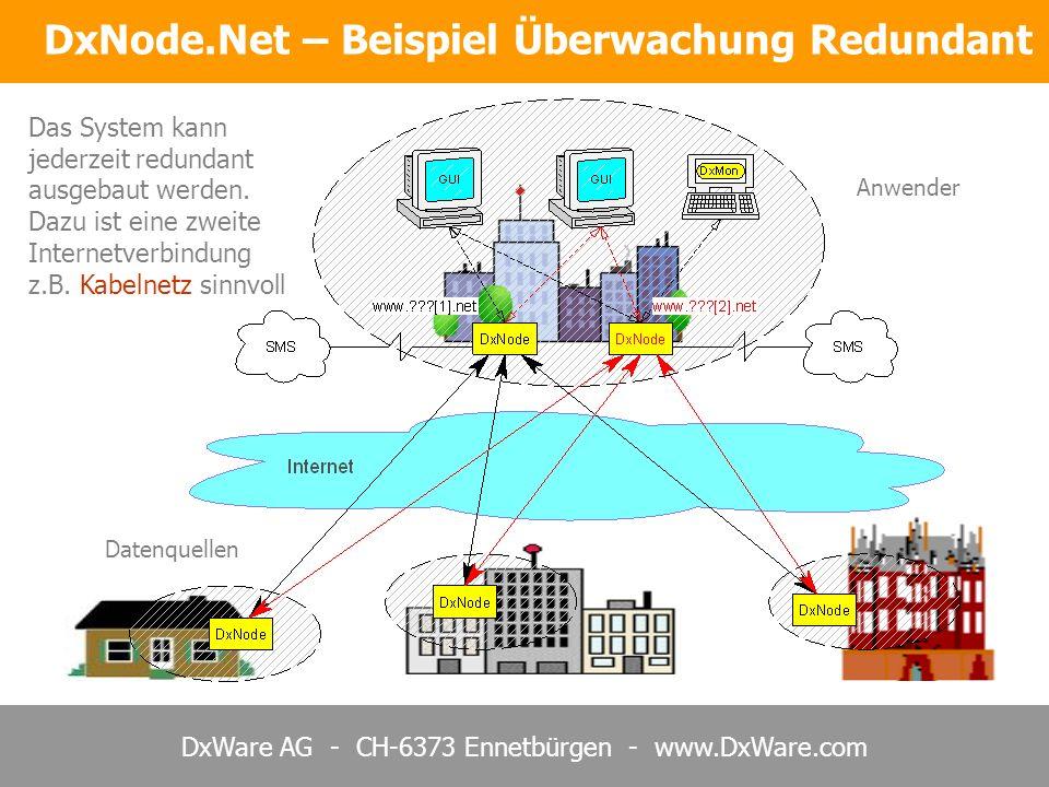 DxWare AG - CH-6373 Ennetbürgen - www.DxWare.com Das System kann jederzeit redundant ausgebaut werden. Dazu ist eine zweite Internetverbindung z.B. Ka