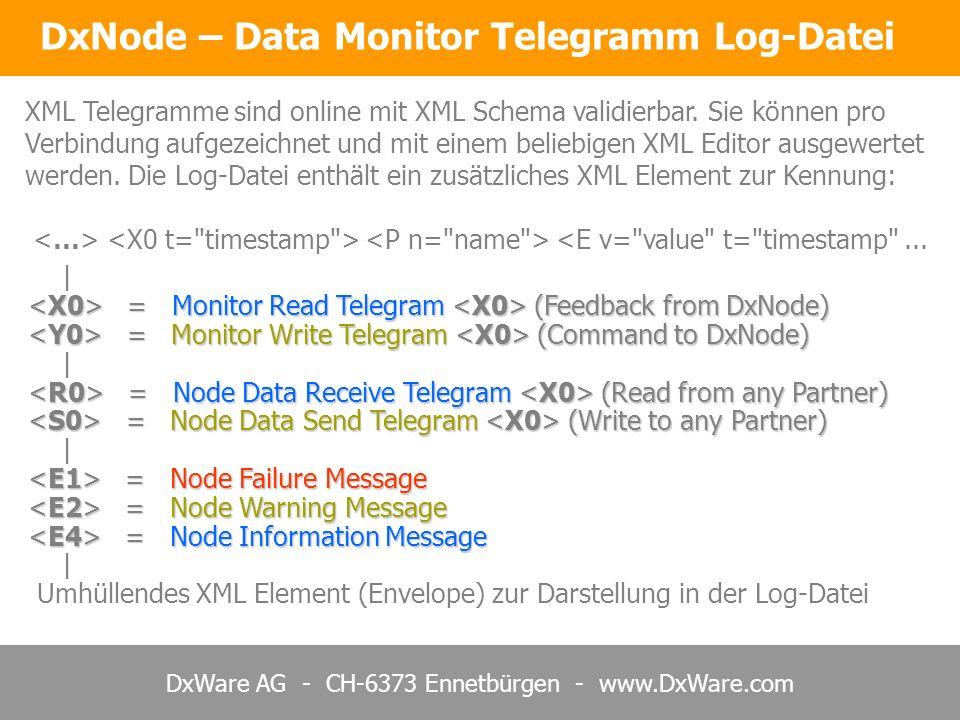 DxWare AG - CH-6373 Ennetbürgen - www.DxWare.com DxNode – Data Monitor Telegramm Log-Datei XML Telegramme sind online mit XML Schema validierbar. Sie