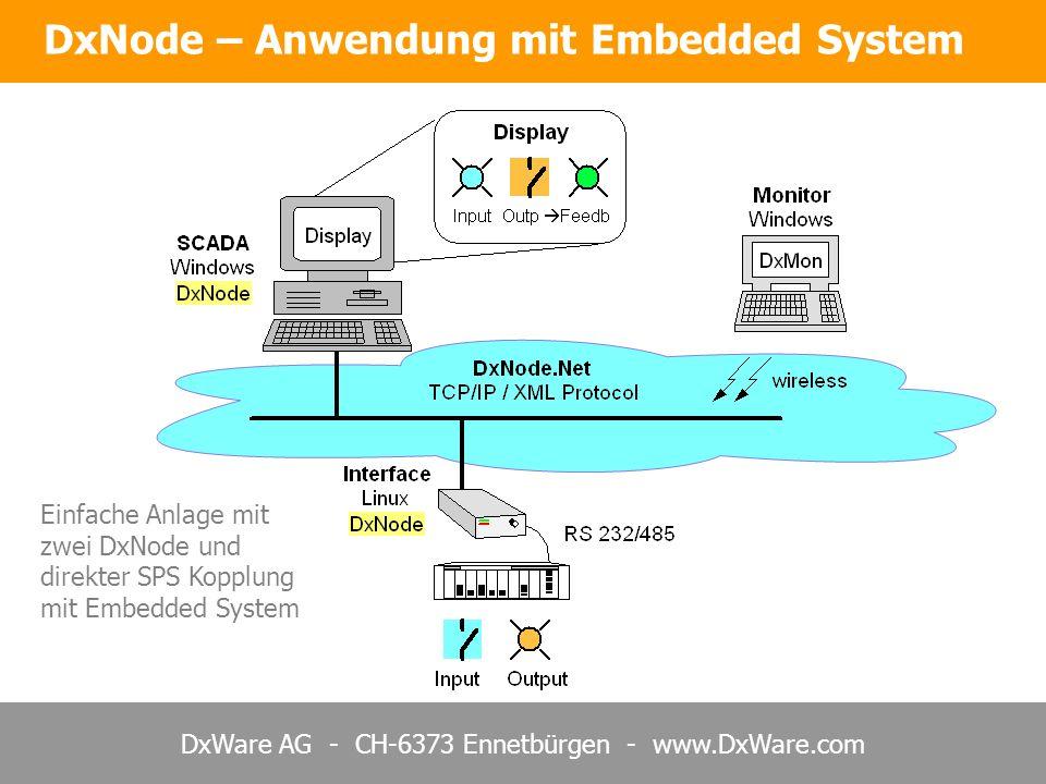 DxWare AG - CH-6373 Ennetbürgen - www.DxWare.com DxNode – Anwendung mit Embedded System Einfache Anlage mit zwei DxNode und direkter SPS Kopplung mit