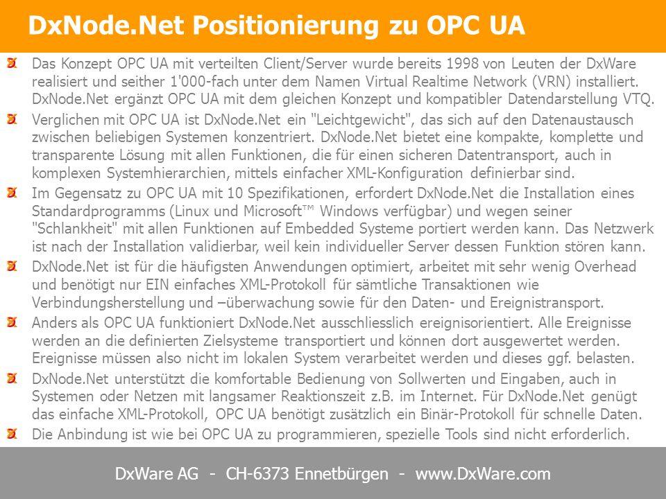 DxWare AG - CH-6373 Ennetbürgen - www.DxWare.com Das Konzept OPC UA mit verteilten Client/Server wurde bereits 1998 von Leuten der DxWare realisiert u