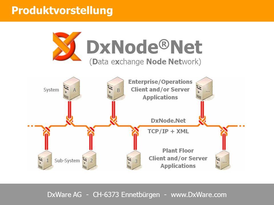 DxWare AG - CH-6373 Ennetbürgen - www.DxWare.com DxNode – Anwendung mit Embedded System Einfache Anlage mit zwei DxNode und direkter SPS Kopplung mit Embedded System