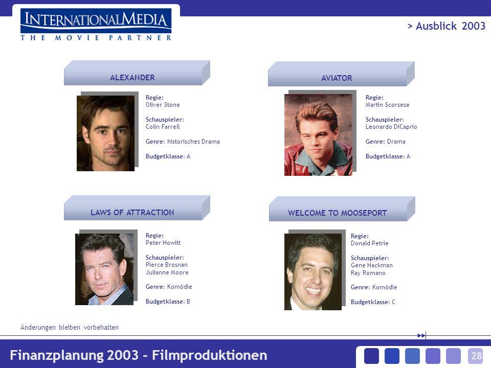 28 > Ausblick 2003 Finanzplanung 2003 - Filmproduktionen Regie: Peter Howitt Schauspieler: Pierce Brosnan Julianne Moore Genre: Komödie Budgetklasse: