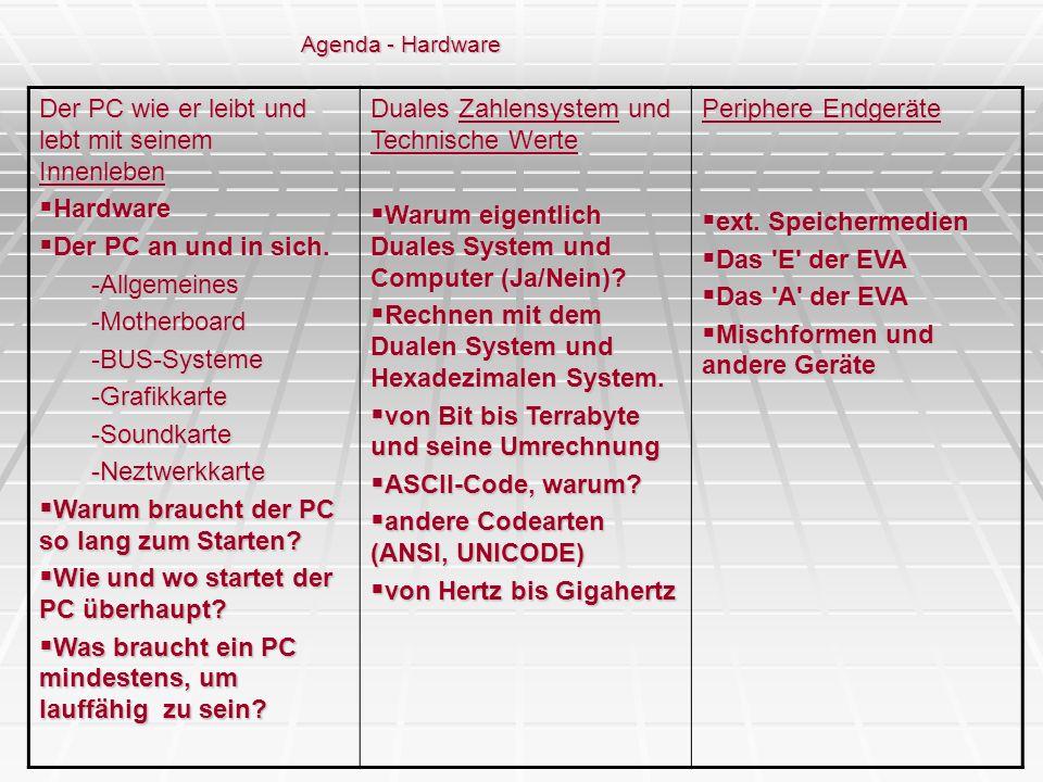 Agenda - Hardware Der PC wie er leibt und lebt mit seinem Innenleben Hardware Hardware Der PC an und in sich. Der PC an und in sich. -Allgemeines -Mot