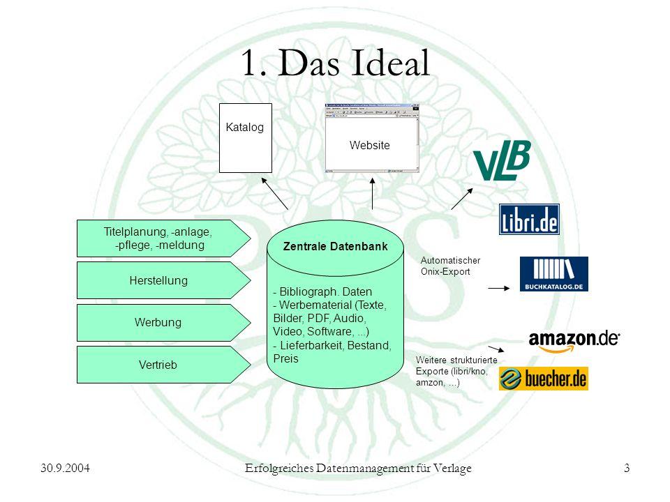 30.9.2004Erfolgreiches Datenmanagement für Verlage3 1.