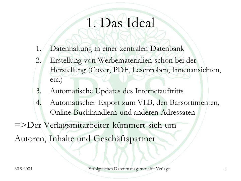 30.9.2004Erfolgreiches Datenmanagement für Verlage4 1.