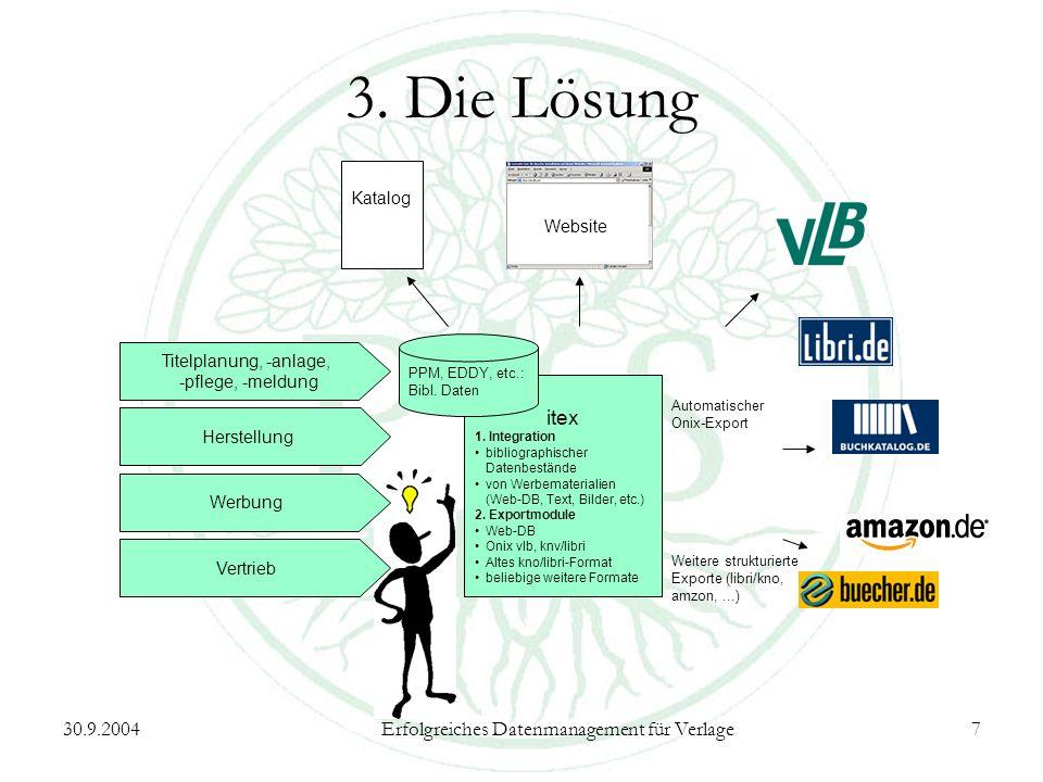 30.9.2004Erfolgreiches Datenmanagement für Verlage7 itex 1.