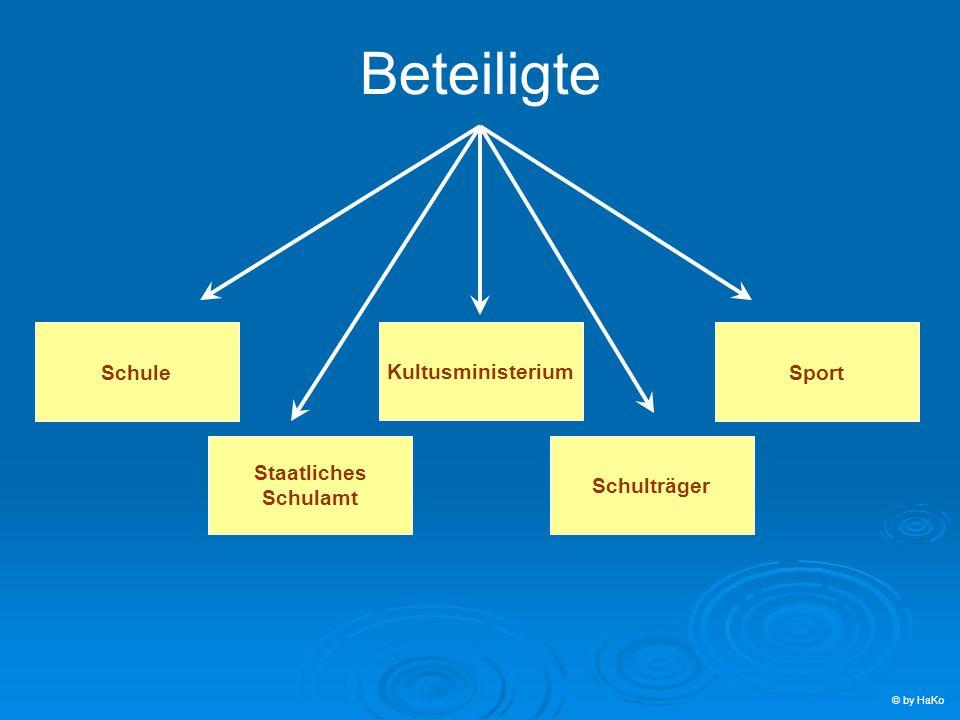 Beteiligte Schule Staatliches Schulamt Schulträger Sport © by HaKo Kultusministerium