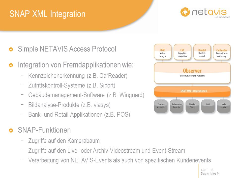 Folie:16 Datum:März 14 SNAP XML Integration Simple NETAVIS Access Protocol Integration von Fremdapplikationen wie: Kennzeichenerkennung (z.B. CarReade