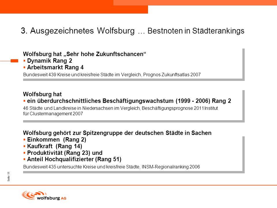 Navigationsleiste Aktueller Eintrag wird rot hervor- gehoben Navigationsleiste weiter Seite 11 3. Ausgezeichnetes Wolfsburg … Bestnoten in Städteranki