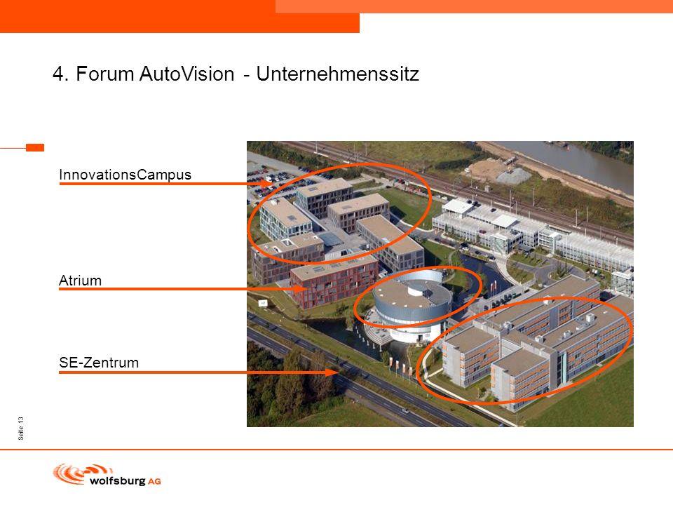 Navigationsleiste Aktueller Eintrag wird rot hervor- gehoben Navigationsleiste weiter Seite 13 4. Forum AutoVision - Unternehmenssitz SE-Zentrum Innov