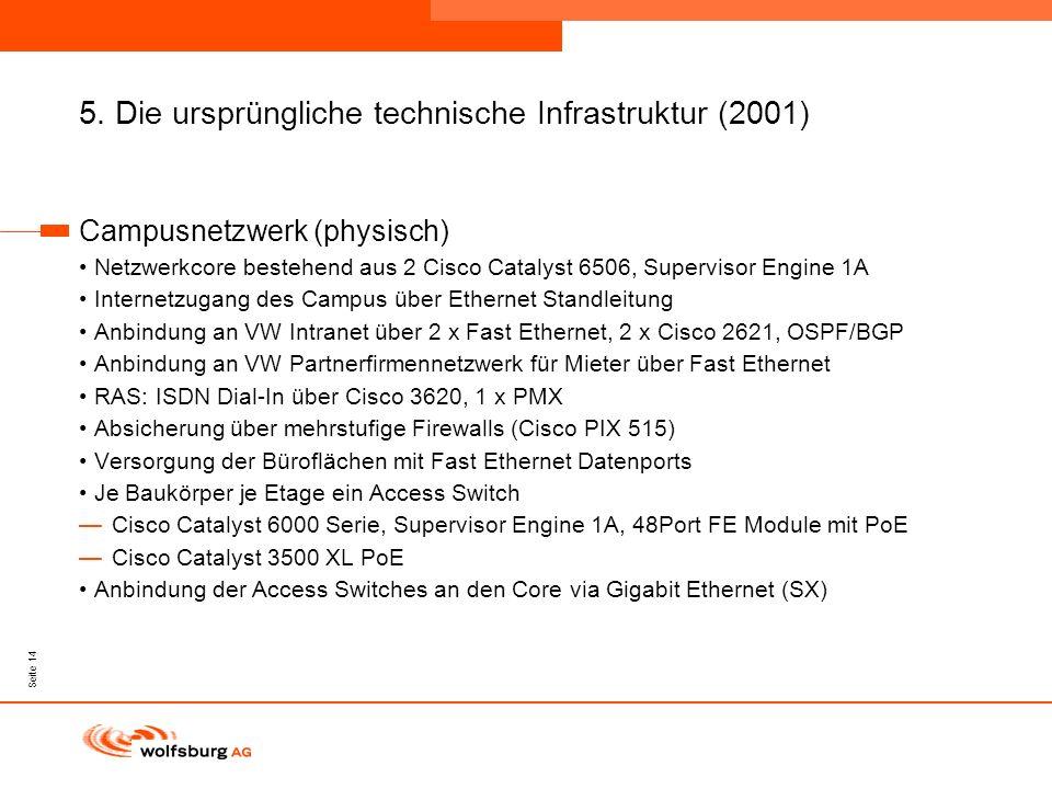 Navigationsleiste Aktueller Eintrag wird rot hervor- gehoben Navigationsleiste weiter Seite 14 5. Die ursprüngliche technische Infrastruktur (2001) Ca