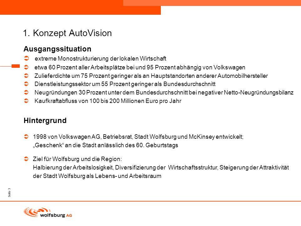 Navigationsleiste Aktueller Eintrag wird rot hervor- gehoben Navigationsleiste weiter Seite 3 1. Konzept AutoVision Ausgangssituation extreme Monostru