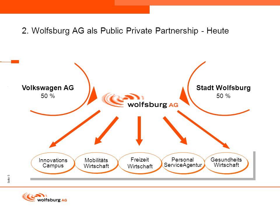 Navigationsleiste Aktueller Eintrag wird rot hervor- gehoben Navigationsleiste weiter Seite 5 2. Wolfsburg AG als Public Private Partnership - Heute S