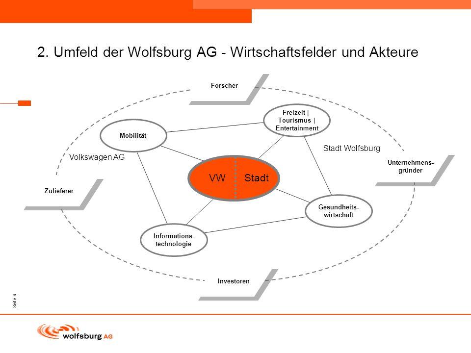 Navigationsleiste Aktueller Eintrag wird rot hervor- gehoben Navigationsleiste weiter Seite 6 2. Umfeld der Wolfsburg AG - Wirtschaftsfelder und Akteu