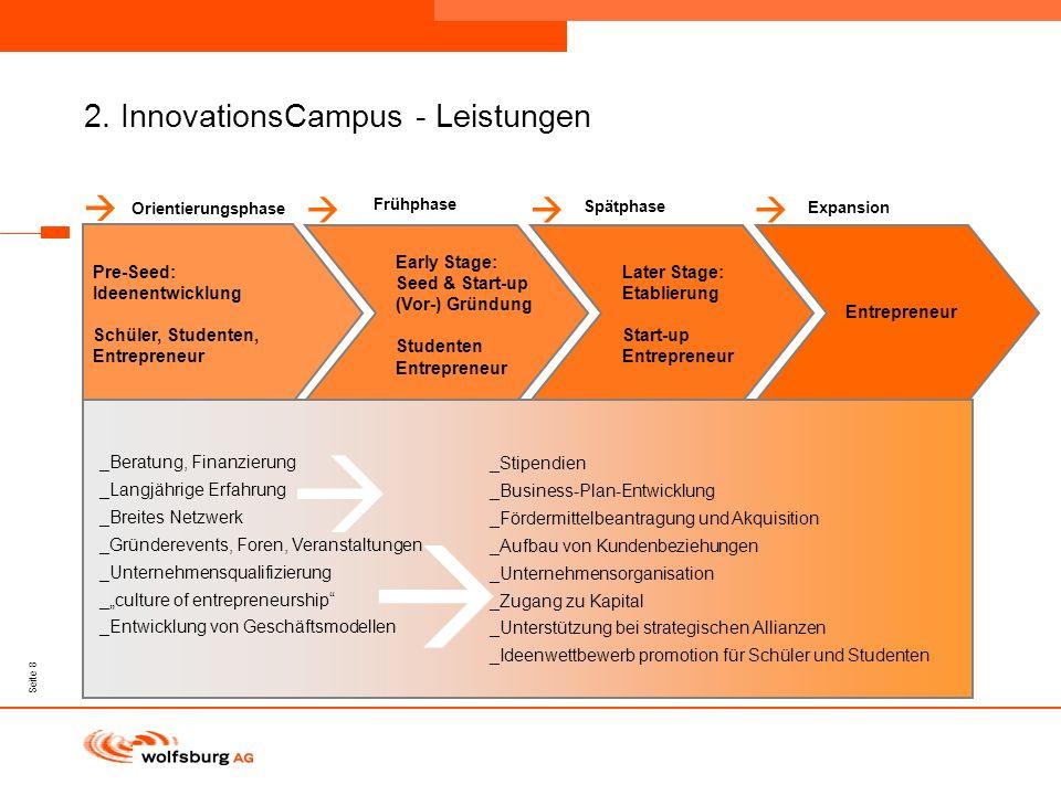 Navigationsleiste Aktueller Eintrag wird rot hervor- gehoben Navigationsleiste weiter Seite 8 2. InnovationsCampus - Leistungen Pre-Seed: Ideenentwick