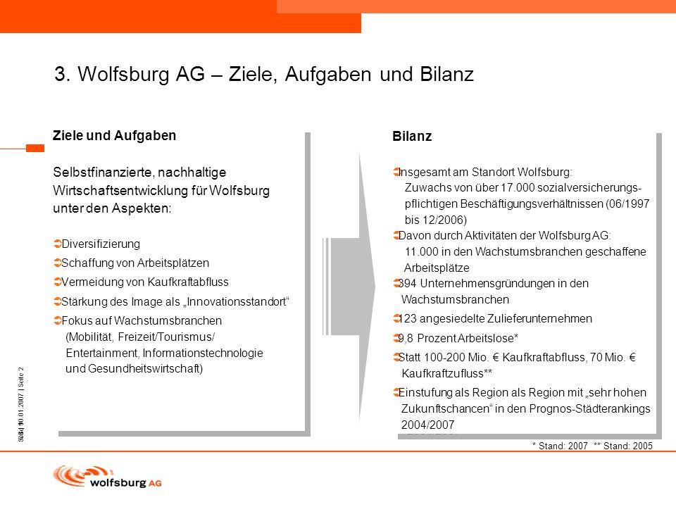 Navigationsleiste Aktueller Eintrag wird rot hervor- gehoben Navigationsleiste weiter Seite 9 Bilanz Insgesamt am Standort Wolfsburg: Zuwachs von über