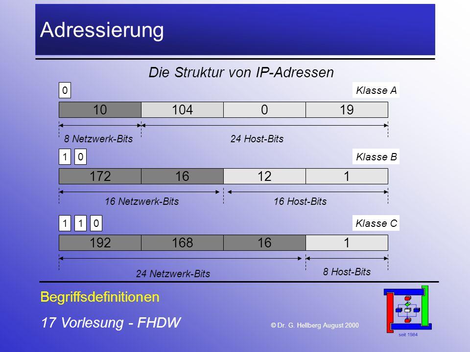 17 Vorlesung - FHDW © Dr. G. Hellberg August 2000 Adressierung Die Struktur von IP-Adressen 10104019 0 Klasse A 8 Netzwerk-Bits24 Host-Bits 17216121 1