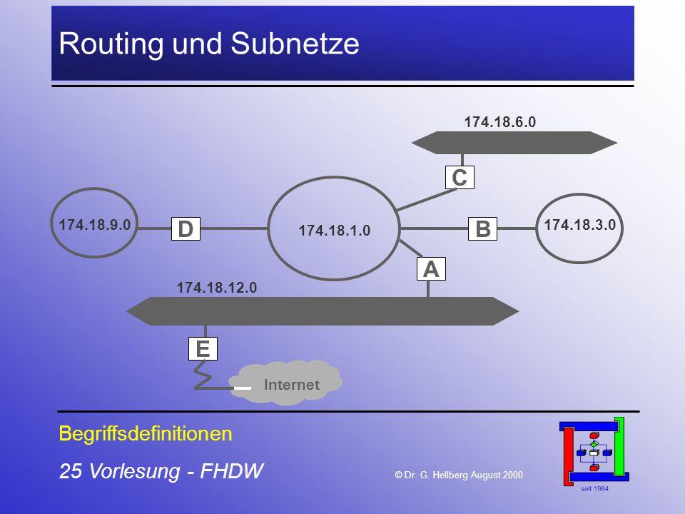 25 Vorlesung - FHDW © Dr. G. Hellberg August 2000 Routing und Subnetze 174.18.6.0 C B 174.18.3.0 D 174.18.9.0 174.18.1.0 174.18.12.0 E A Internet Begr