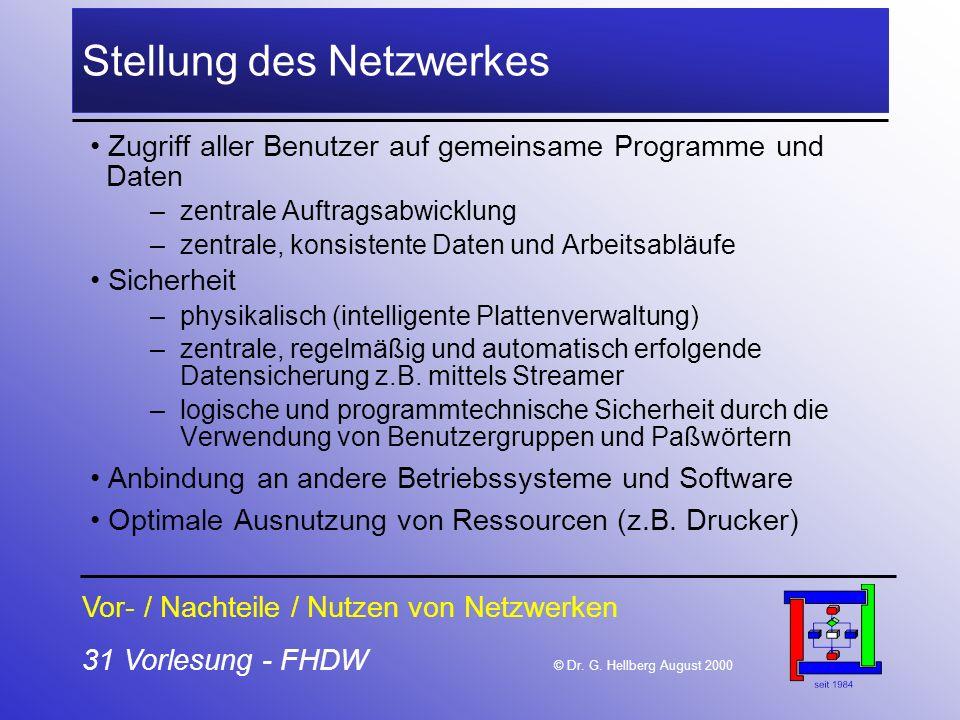 31 Vorlesung - FHDW © Dr. G. Hellberg August 2000 Stellung des Netzwerkes Zugriff aller Benutzer auf gemeinsame Programme und Daten –zentrale Auftrags
