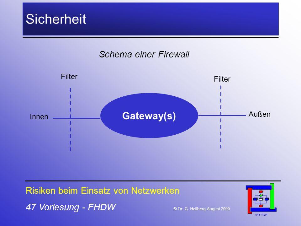 47 Vorlesung - FHDW © Dr. G. Hellberg August 2000 Sicherheit Schema einer Firewall Risiken beim Einsatz von Netzwerken Gateway(s) Innen Außen Filter