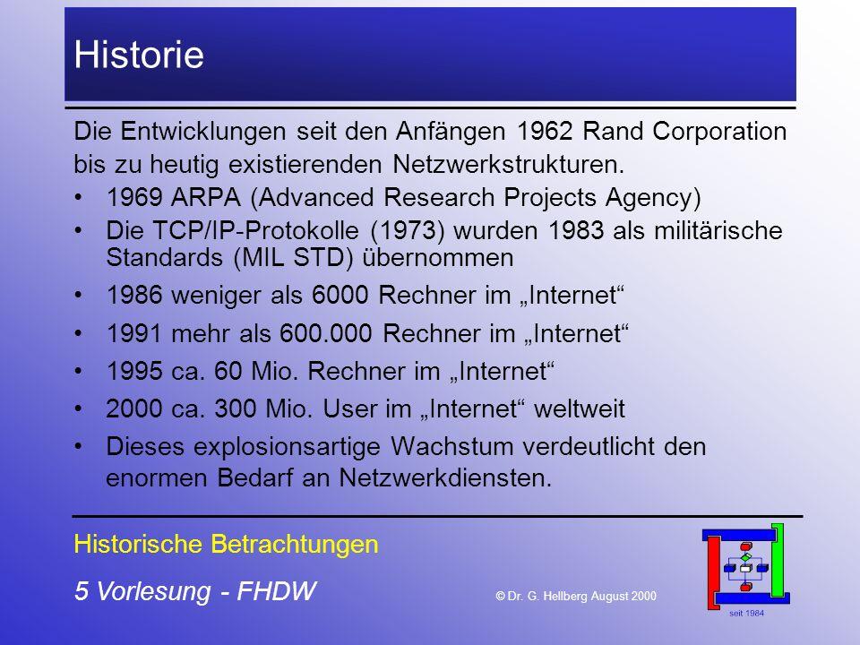 5 Vorlesung - FHDW © Dr. G. Hellberg August 2000 Historie Die Entwicklungen seit den Anfängen 1962 Rand Corporation bis zu heutig existierenden Netzwe