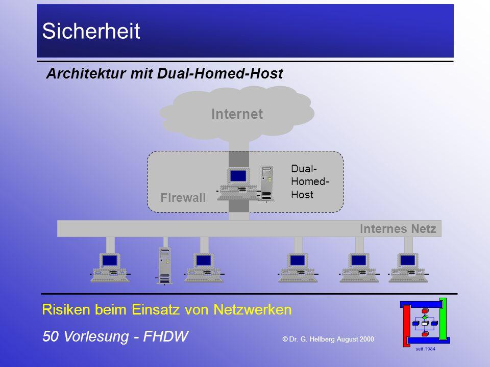 50 Vorlesung - FHDW © Dr. G. Hellberg August 2000 Sicherheit Architektur mit Dual-Homed-Host Risiken beim Einsatz von Netzwerken Internet Firewall Dua