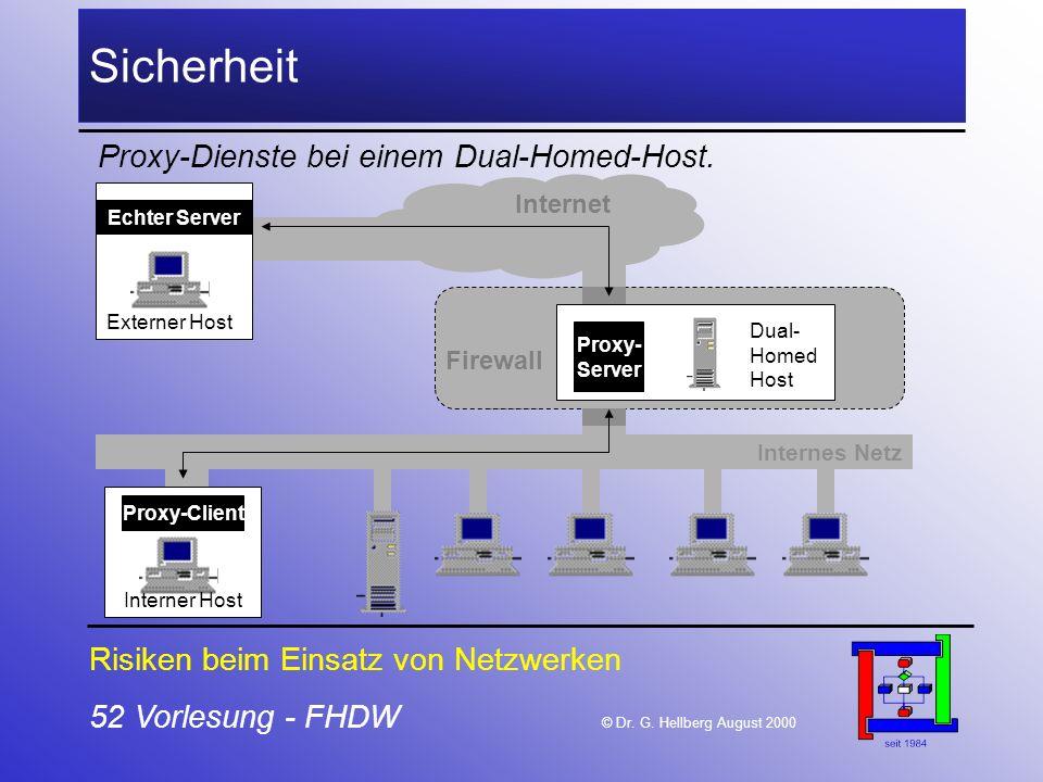 52 Vorlesung - FHDW © Dr. G. Hellberg August 2000 Sicherheit Proxy-Dienste bei einem Dual-Homed-Host. Risiken beim Einsatz von Netzwerken PC Internes
