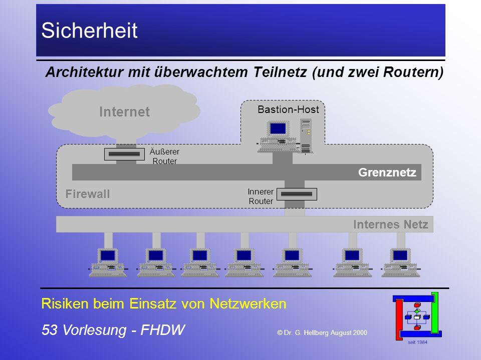 53 Vorlesung - FHDW © Dr. G. Hellberg August 2000 Sicherheit Architektur mit überwachtem Teilnetz (und zwei Routern) Risiken beim Einsatz von Netzwerk