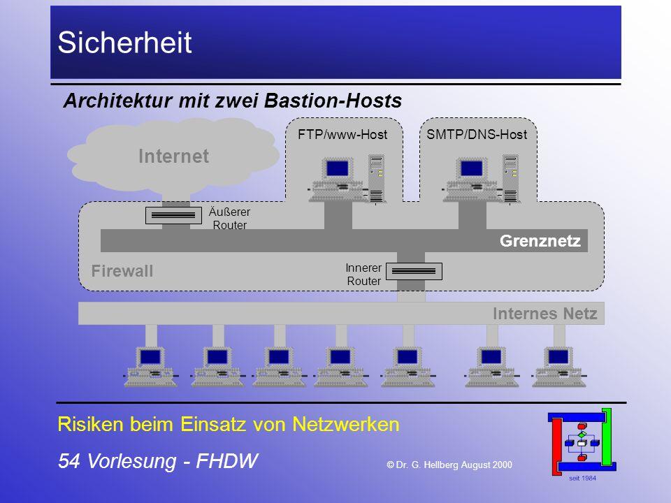 54 Vorlesung - FHDW © Dr. G. Hellberg August 2000 Internet FTP/www-Host Sicherheit Architektur mit zwei Bastion-Hosts Risiken beim Einsatz von Netzwer
