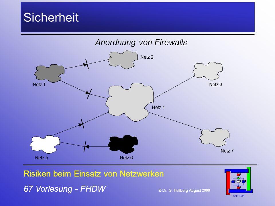 67 Vorlesung - FHDW © Dr. G. Hellberg August 2000 Sicherheit Anordnung von Firewalls Risiken beim Einsatz von Netzwerken Netz 3 Netz 7 Netz 6 Netz 1 N