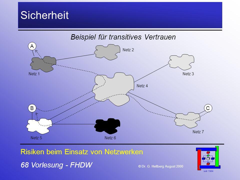 68 Vorlesung - FHDW © Dr. G. Hellberg August 2000 Sicherheit Beispiel für transitives Vertrauen Risiken beim Einsatz von Netzwerken B A C Netz 3 Netz