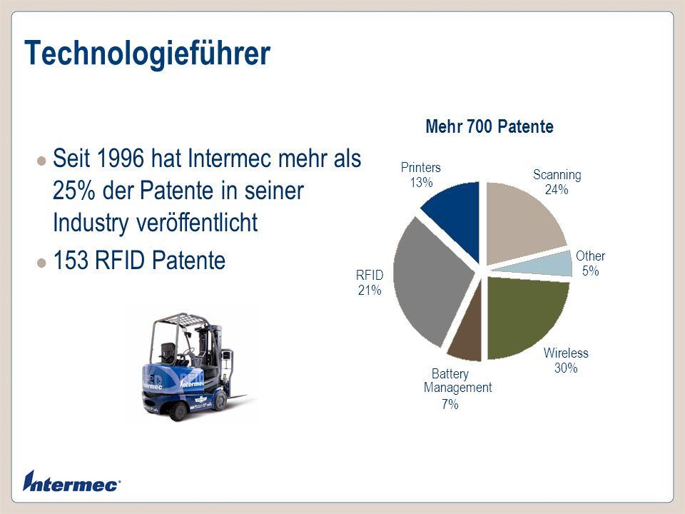 Technologieführer Seit 1996 hat Intermec mehr als 25% der Patente in seiner Industry veröffentlicht 153 RFID Patente Mehr 700 Patente RFID 21% Other 5