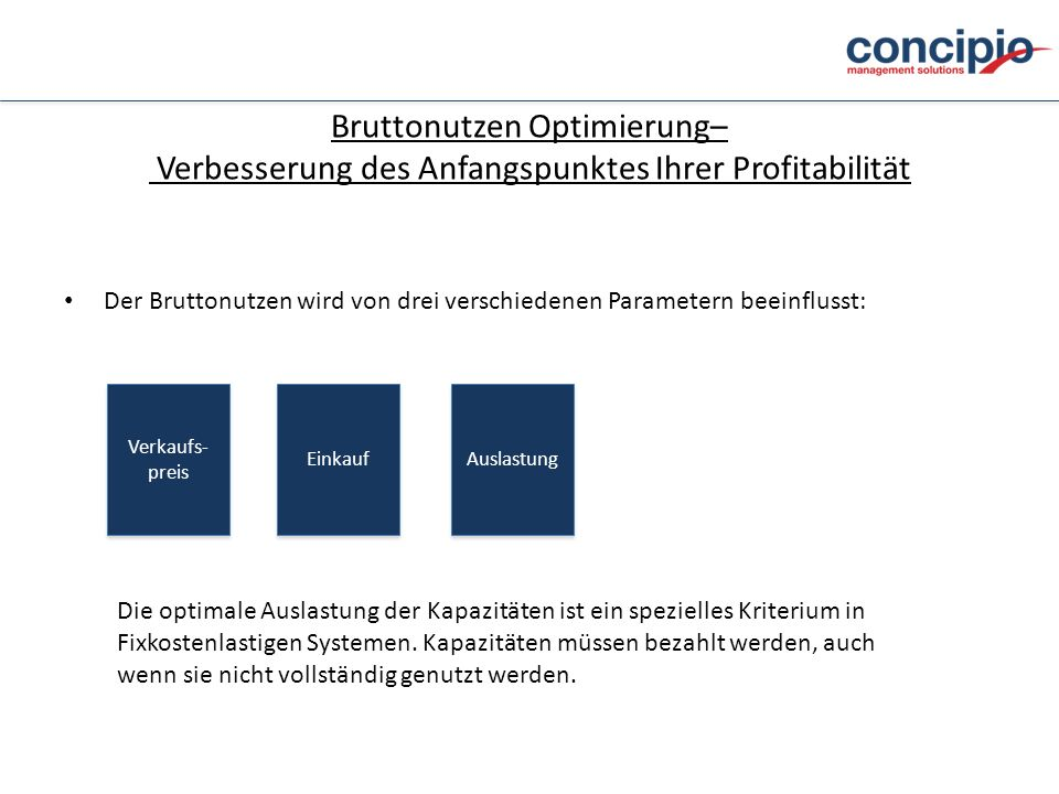 Bruttonutzen Optimierung– Verbesserung des Anfangspunktes Ihrer Profitabilität Der Bruttonutzen wird von drei verschiedenen Parametern beeinflusst: Ve