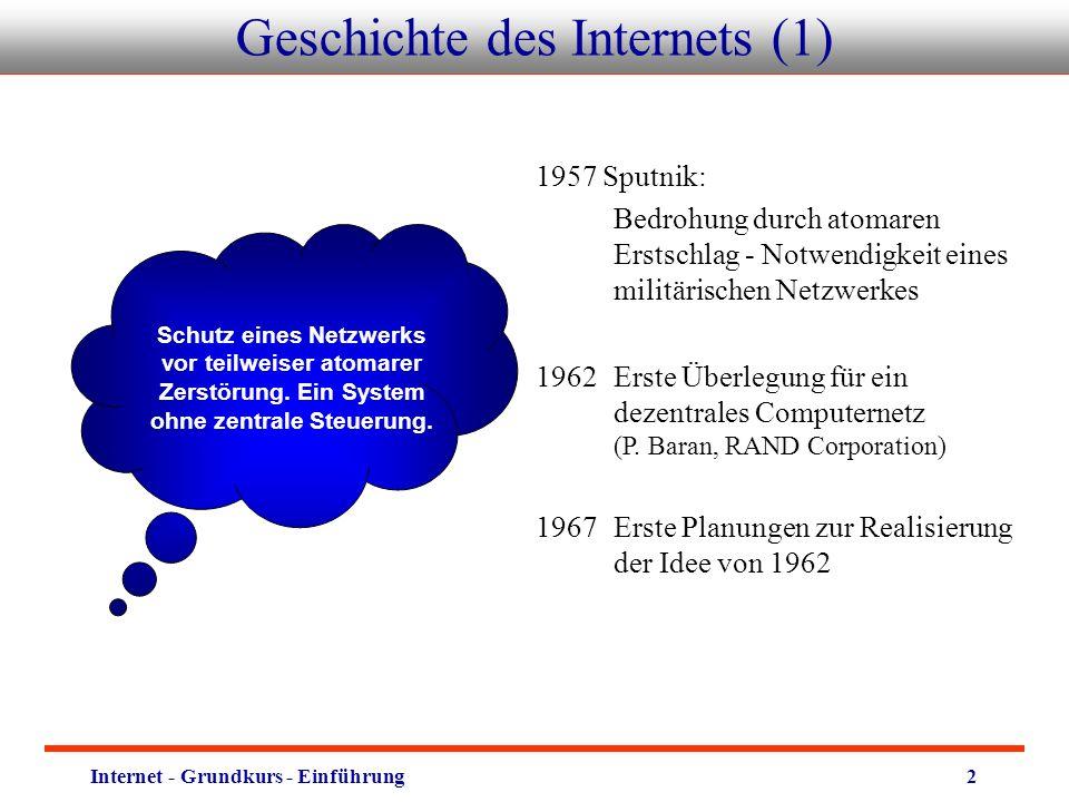 Internet - Grundkurs - Einführung2 Geschichte des Internets (1) 1957 Sputnik: Bedrohung durch atomaren Erstschlag - Notwendigkeit eines militärischen Netzwerkes 1962Erste Überlegung für ein dezentrales Computernetz (P.